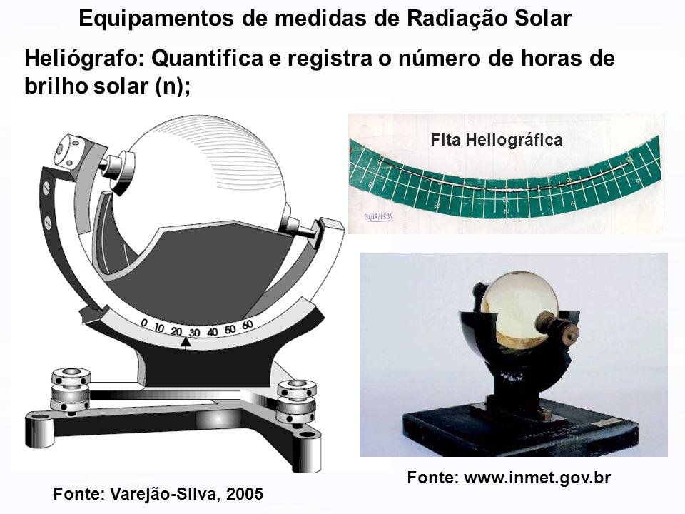 Equipamentos de medidas de Radiação Solar Heliógrafo: Quantifica e registra o número de horas de brilho solar (n); Fonte: Varejão-Silva, 2005 Fonte: w