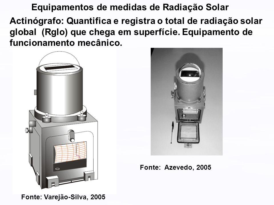 Equipamentos de medidas de Radiação Solar Actinógrafo: Quantifica e registra o total de radiação solar global (Rglo) que chega em superfície. Equipame