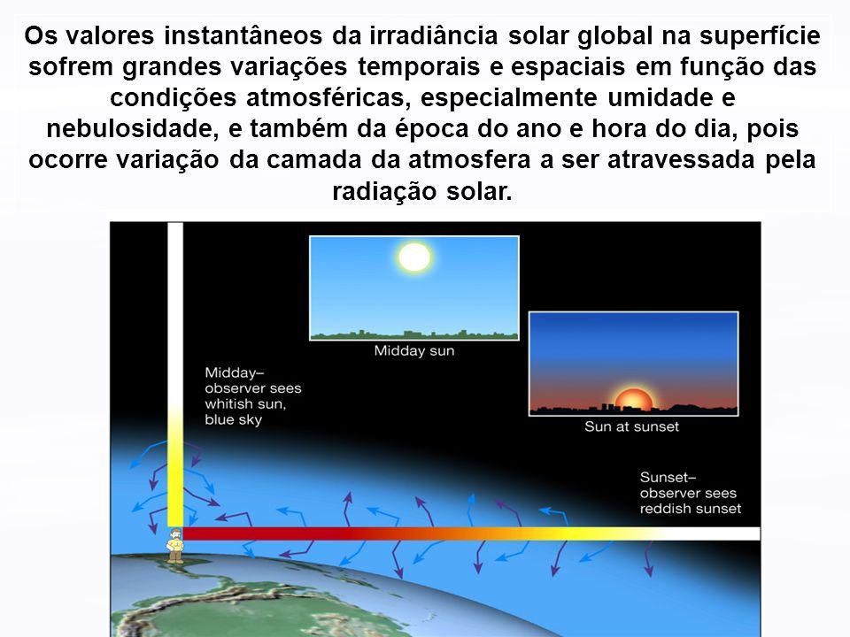 Os valores instantâneos da irradiância solar global na superfície sofrem grandes variações temporais e espaciais em função das condições atmosféricas,