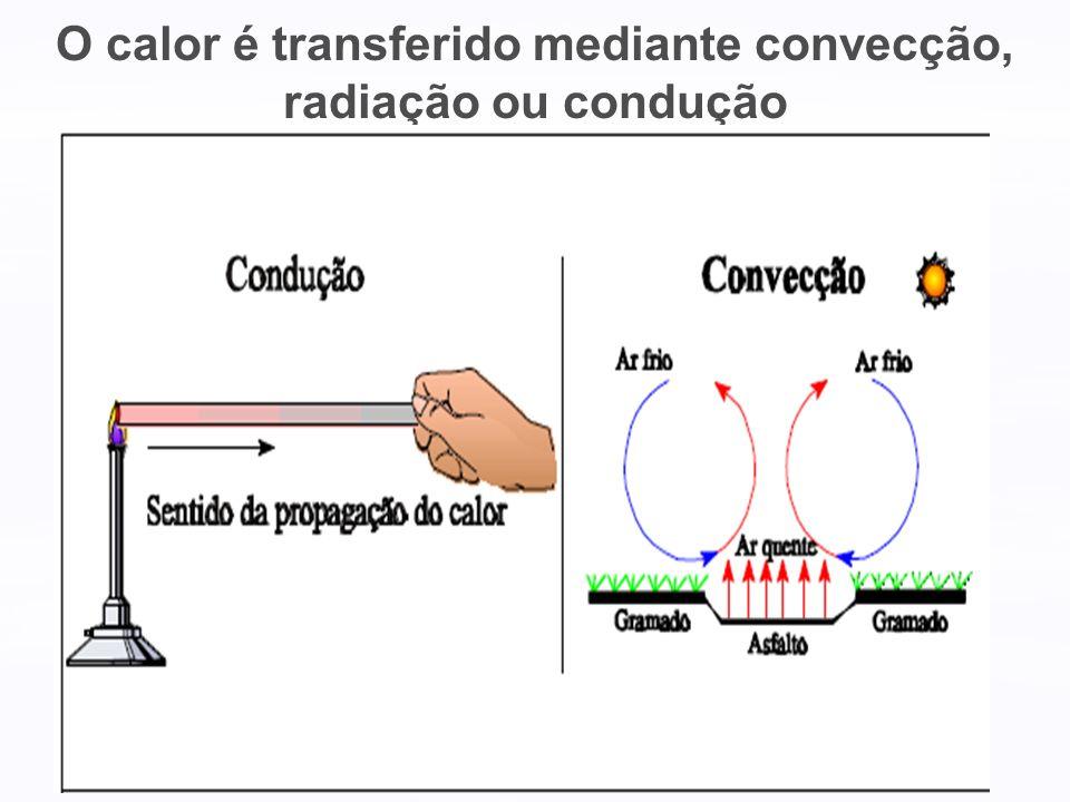 Equipamentos de medidas de Radiação Solar Actinógrafo: Quantifica e registra o total de radiação solar global (Rglo) que chega em superfície.