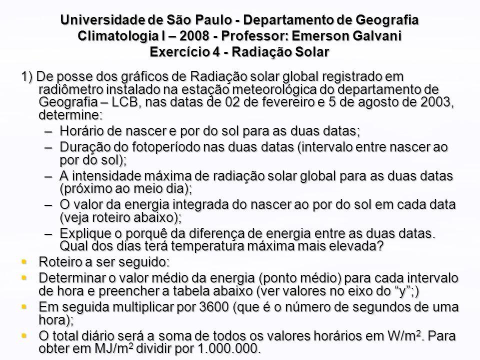 Universidade de São Paulo - Departamento de Geografia Climatologia I – 2008 - Professor: Emerson Galvani Exercício 4 - Radiação Solar 1) De posse dos