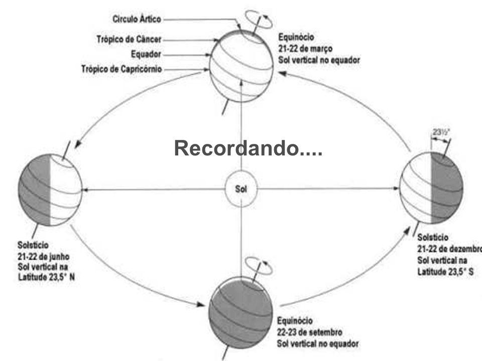 O Sol é uma estrela gasosa luminosa: - raio médio de 696.000 km (100 x terra), - superfície de 6,08*10 12 km², - temperatura de 6.000°C (superfície), - emite energia em ondas eletromagnéticas que se propagam radialmente no espaço; - essas ondas viajam no espaço (vácuo) a 300.000 km/s (velocidade da luz); - 8,3 minutos é o tempo para chegar à superfície terrestre.