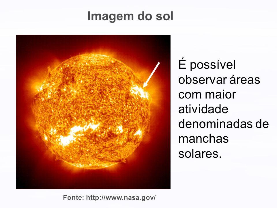 Fonte: http://www.nasa.gov/ Imagem do sol É possível observar áreas com maior atividade denominadas de manchas solares.
