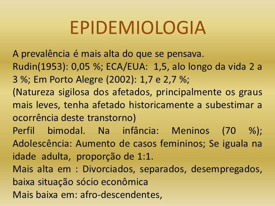 EPIDEMIOLOGIA A prevalência é mais alta do que se pensava. Rudin(1953): 0,05 %; ECA/EUA: 1,5, alo longo da vida 2 a 3 %; Em Porto Alegre (2002): 1,7 e