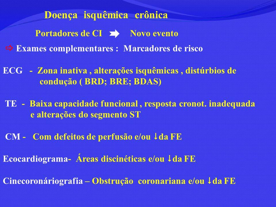 Doença isquêmica crônica Portadores de CI Novo evento Exames complementares : Marcadores de risco ECG - Zona inativa, alterações isquêmicas, distúrbio
