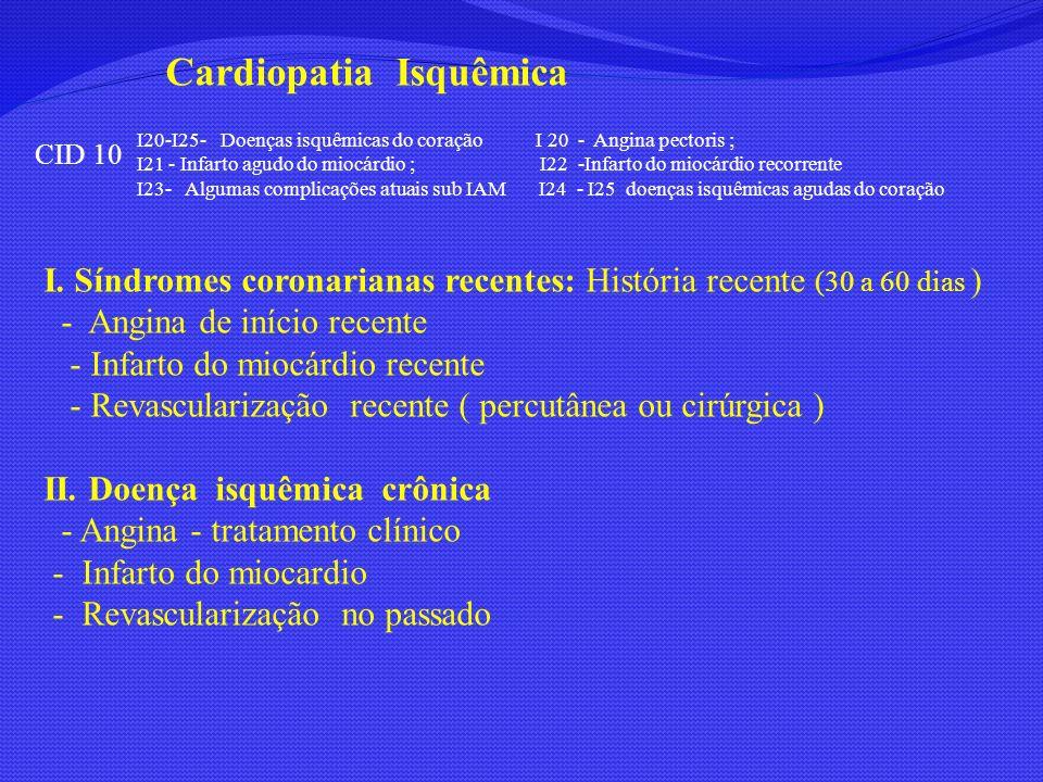 Síndromes coronarianas recentes Angina Pectoris - CID I20 I20.0 História: Relato de dor precordial relacionada aos esforços Inicio recente; alivia com o repouso Progressiva ( > intensidade e > duração da dor) Exame clínico : registrar sempre .
