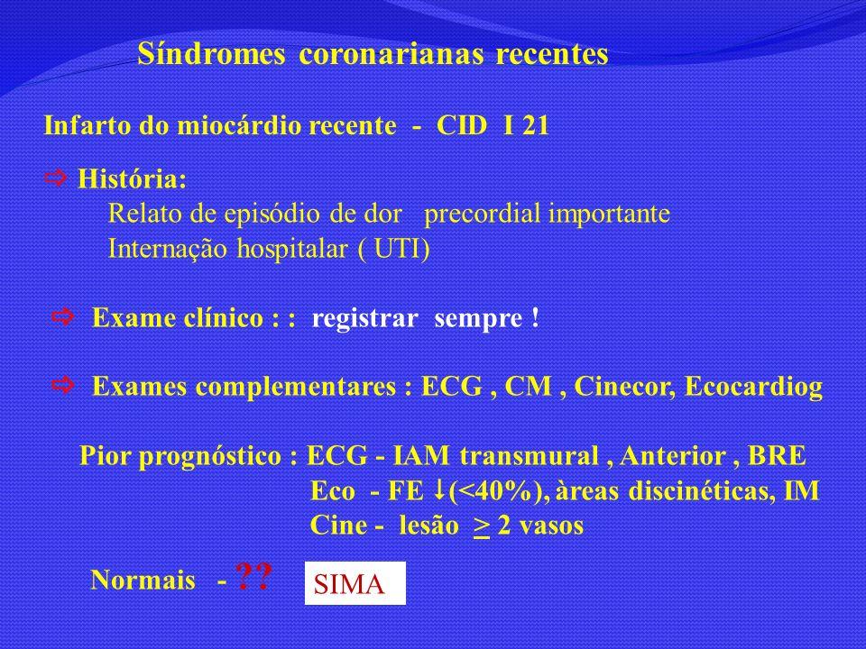 Síndromes coronarianas recentes Infarto do miocárdio recente - CID I 21 História: Relato de episódio de dor precordial importante Internação hospitala