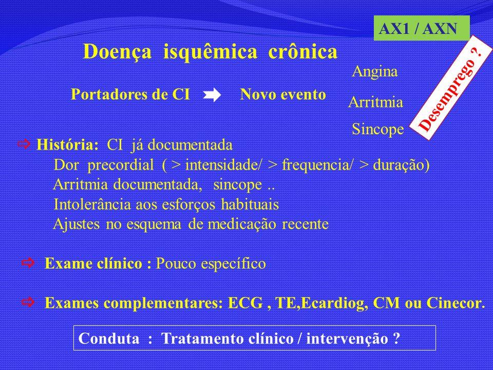 Doença isquêmica crônica História: CI já documentada Dor precordial ( > intensidade/ > frequencia/ > duração) Arritmia documentada, sincope.. Intolerâ
