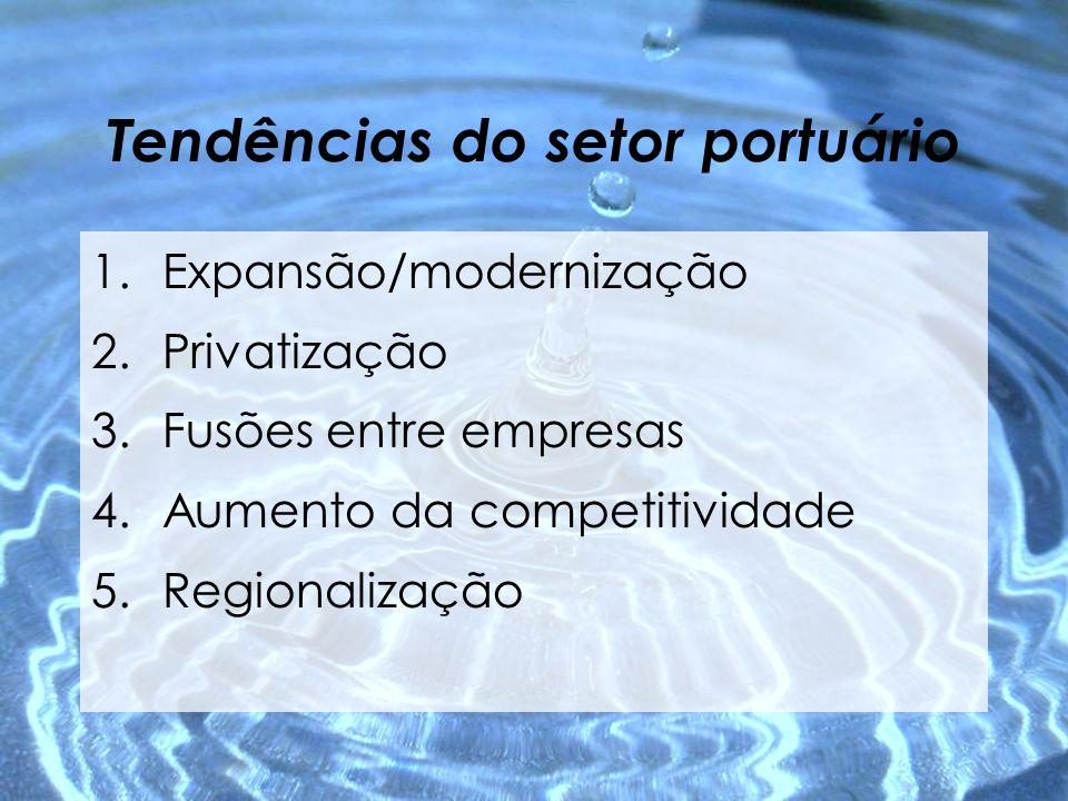 Tendências do setor portuário 1.Expansão/modernização 2.Privatização 3.Fusões entre empresas 4.Aumento da competitividade 5.Regionalização