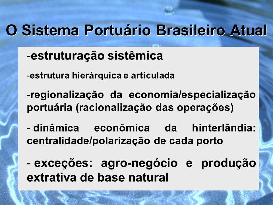 -estruturação sistêmica -estrutura hierárquica e articulada -regionalização da economia/especialização portuária (racionalização das operações) - dinâ