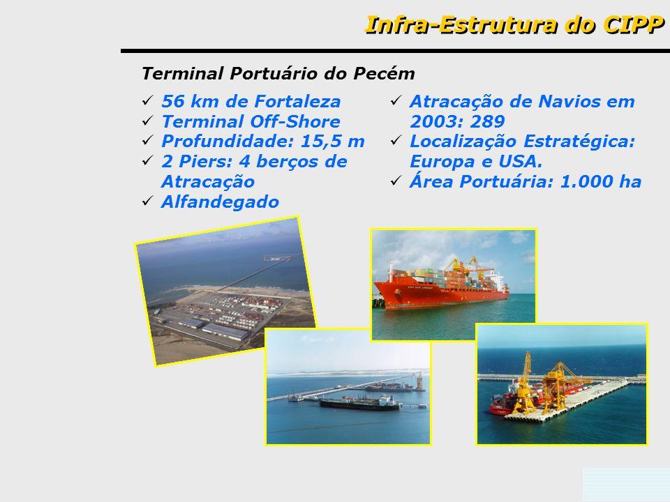 Infra-Estrutura do CIPP 56 km de Fortaleza Terminal Off-Shore Profundidade: 15,5 m 2 Piers: 4 berços de Atracação Alfandegado Terminal Portuário do Pe