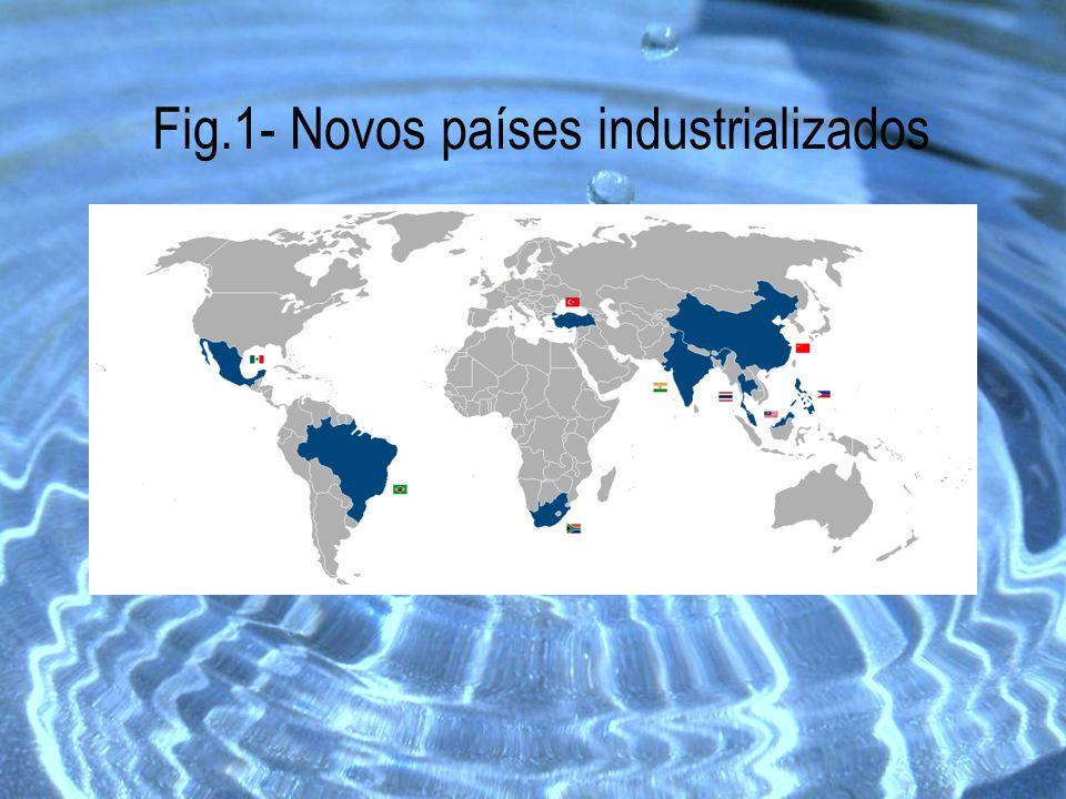Fig.1- Novos países industrializados