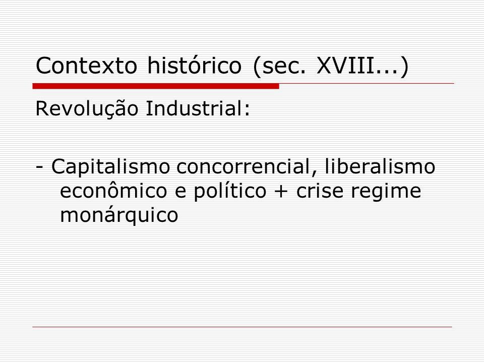 Contexto histórico (sec. XVIII...) Revolução Industrial: - Capitalismo concorrencial, liberalismo econômico e político + crise regime monárquico