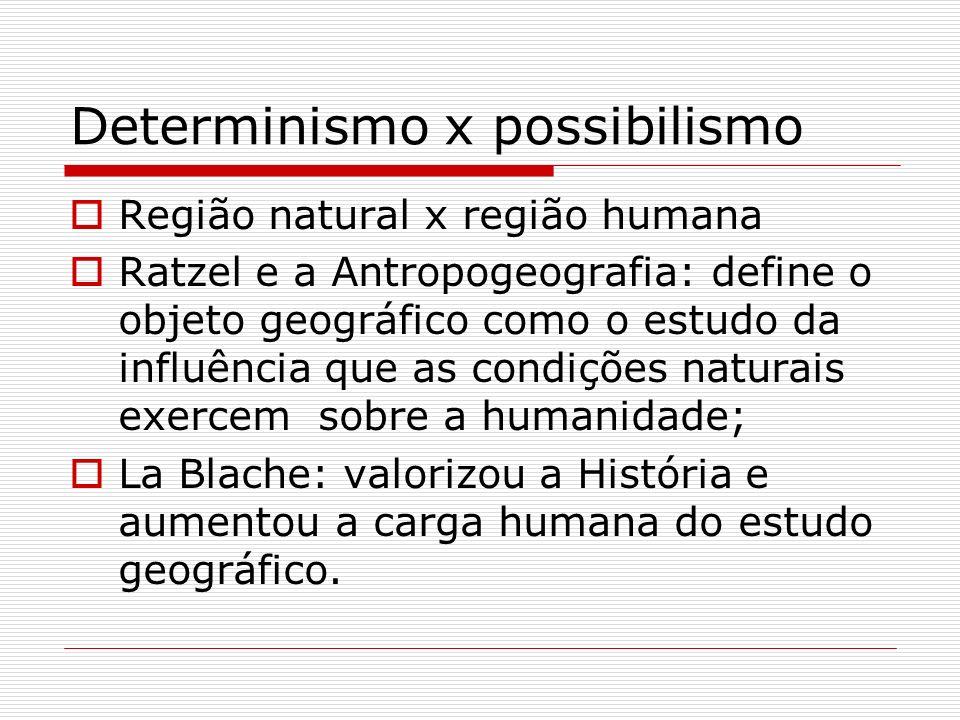 Determinismo x possibilismo Região natural x região humana Ratzel e a Antropogeografia: define o objeto geográfico como o estudo da influência que as