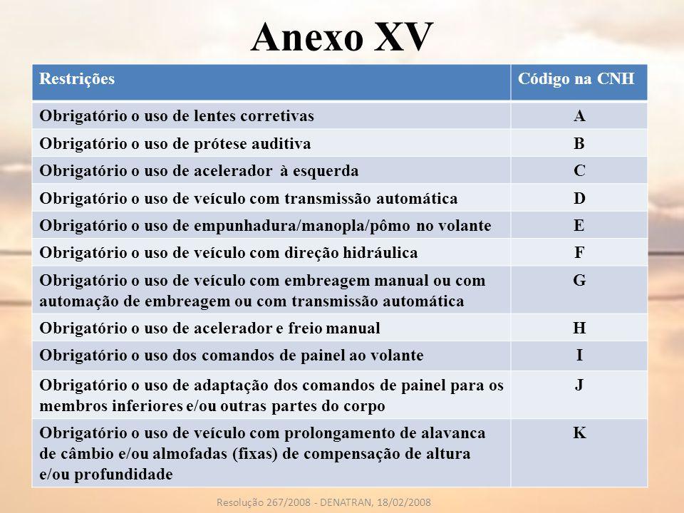 Anexo XV RestriçõesCódigo na CNH Obrigatório o uso de lentes corretivasA Obrigatório o uso de prótese auditivaB Obrigatório o uso de acelerador à esqu