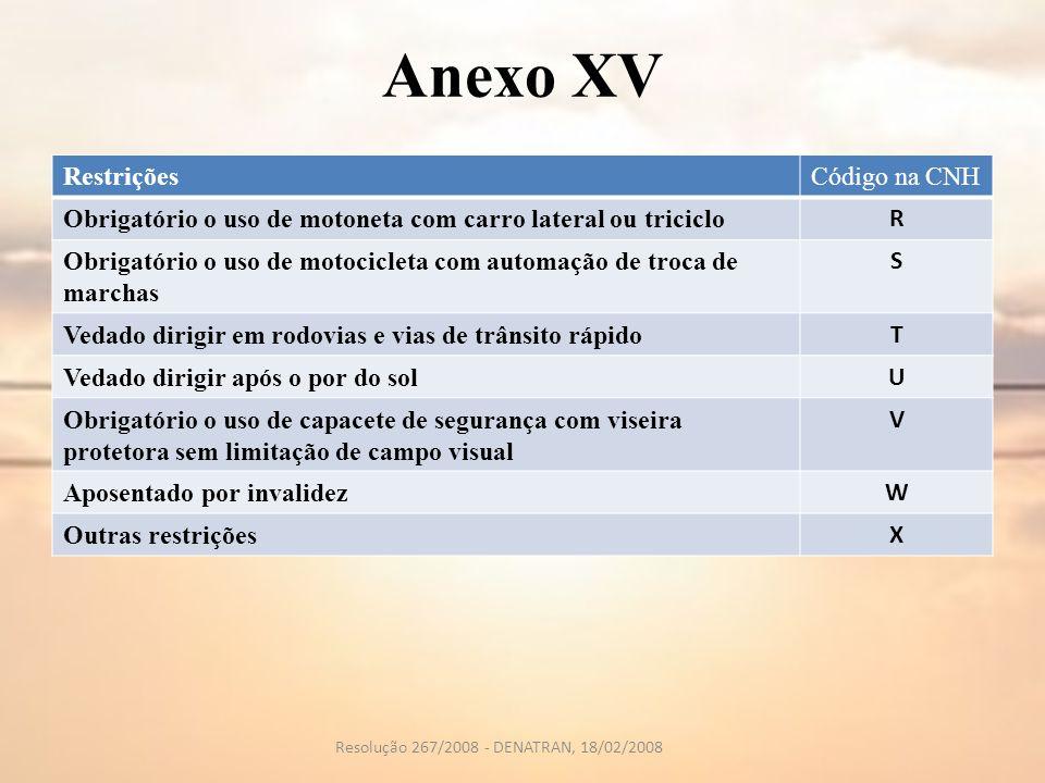 Anexo XV RestriçõesCódigo na CNH Obrigatório o uso de motoneta com carro lateral ou triciclo R Obrigatório o uso de motocicleta com automação de troca