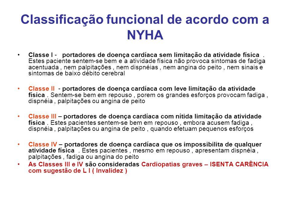 Classificação funcional de acordo com a NYHA Classe I - portadores de doença cardíaca sem limitação da atividade física. Estes paciente sentem-se bem