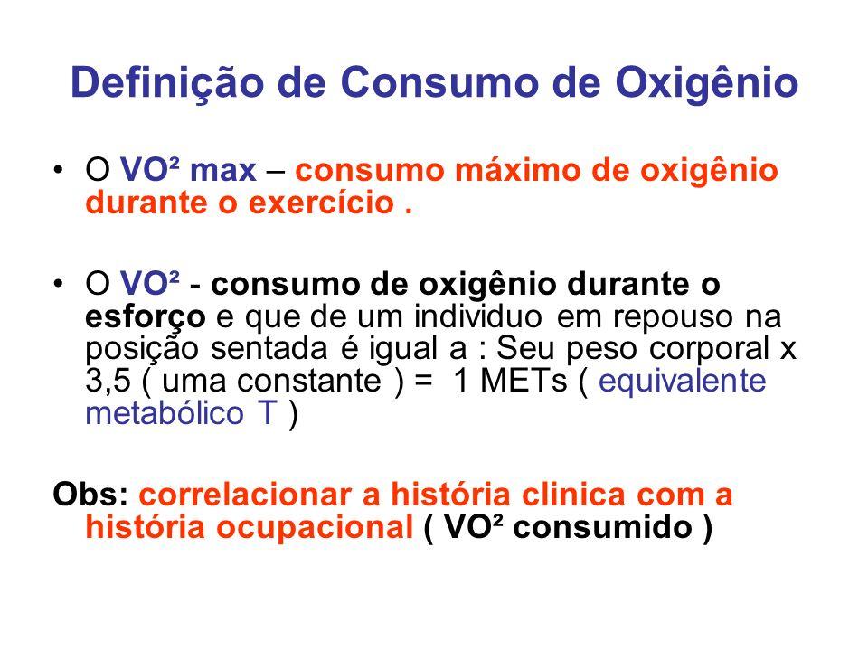 Definição de Consumo de Oxigênio O VO² max – consumo máximo de oxigênio durante o exercício. O VO² - consumo de oxigênio durante o esforço e que de um