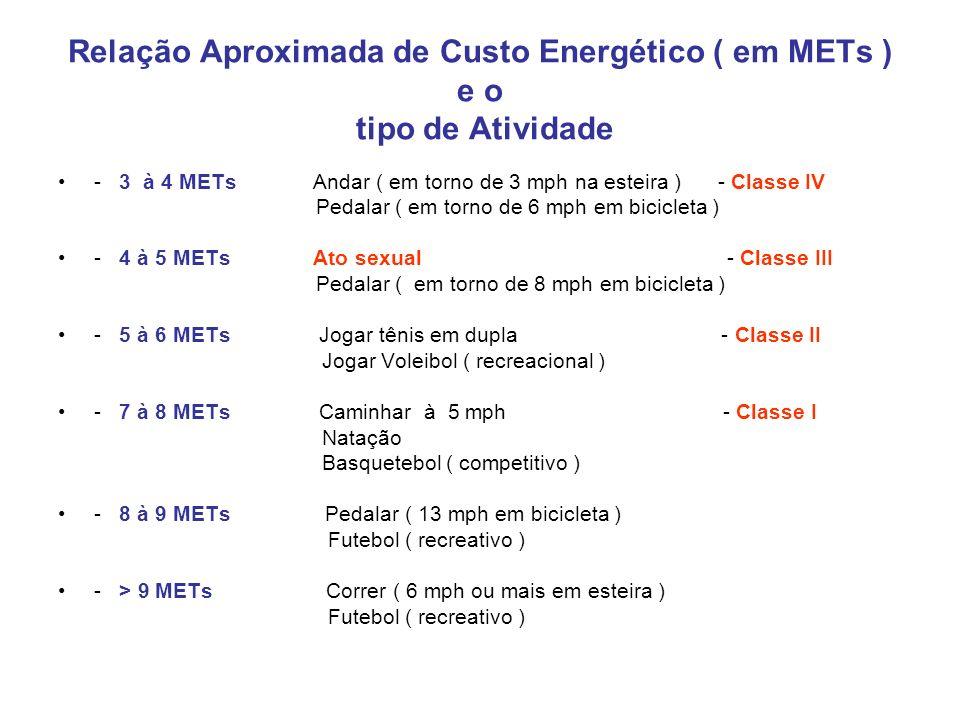 Relação Aproximada de Custo Energético ( em METs ) e o tipo de Atividade - 3 à 4 METs Andar ( em torno de 3 mph na esteira ) - Classe IV Pedalar ( em