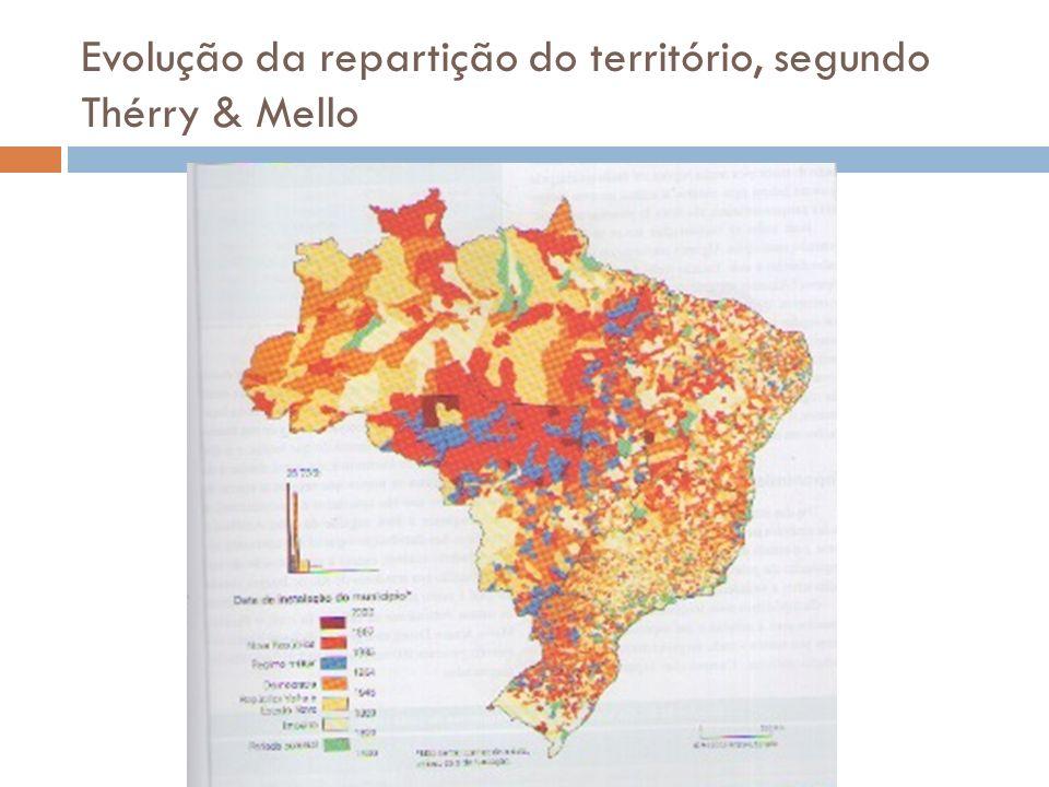Evolução da repartição do território, segundo Thérry & Mello
