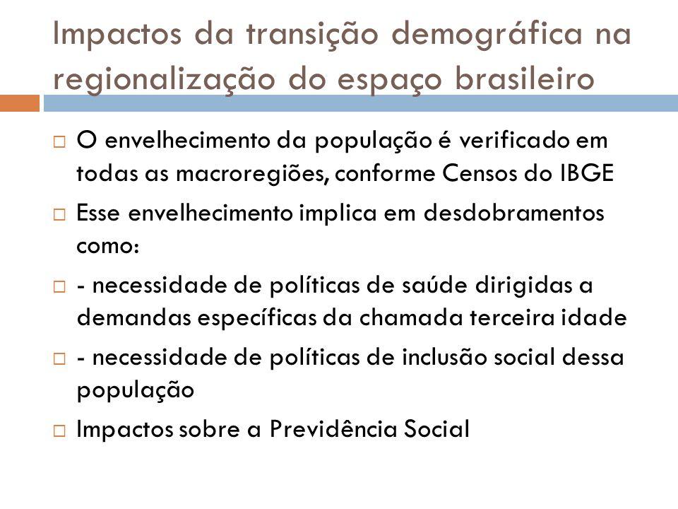 Impactos da transição demográfica na regionalização do espaço brasileiro O envelhecimento da população é verificado em todas as macroregiões, conforme