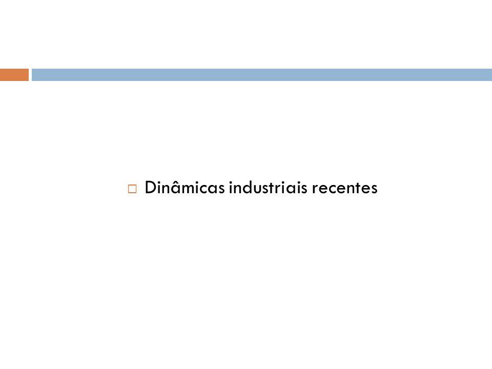 Dinâmicas industriais recentes