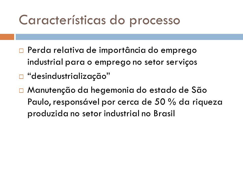 Características do processo Perda relativa de importância do emprego industrial para o emprego no setor serviços desindustrialização Manutenção da heg