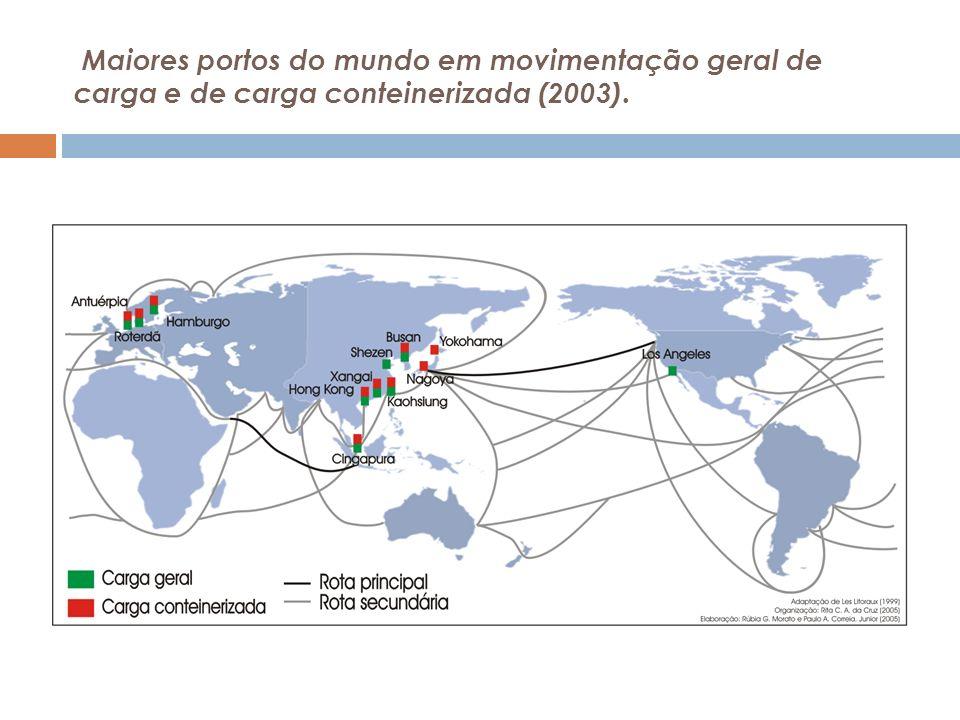 Características desse momento histórico o gigantismo dos navios a especialização/racionalização do transporte a multilocalização a hegemonia dos armadores a hegemonia dos portos da Ásia de Sudeste