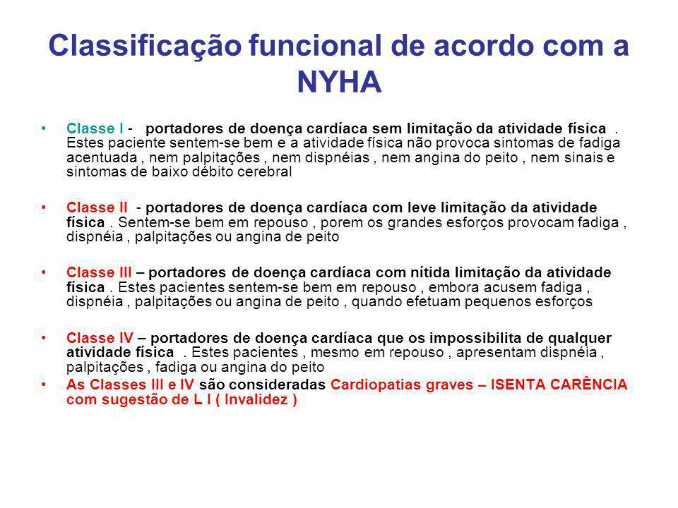 Classificação funcional de acordo com a NYHA Classe I - portadores de doença cardíaca sem limitação da atividade física.