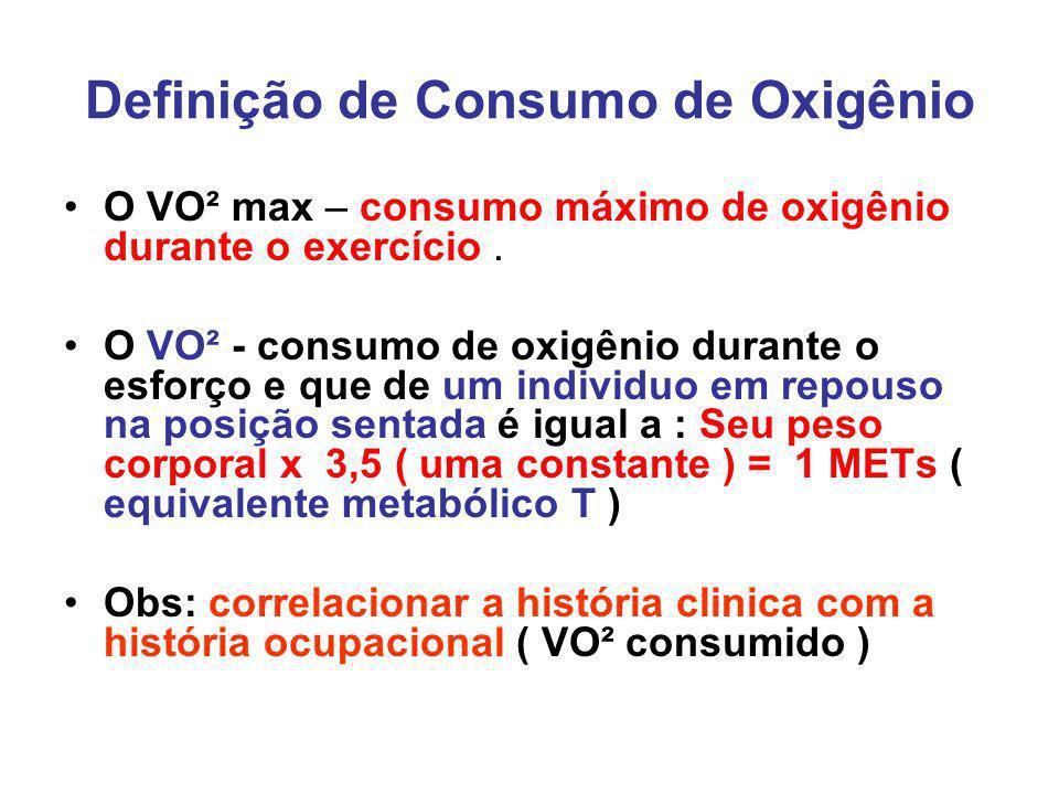 Definição de Consumo de Oxigênio O VO² max – consumo máximo de oxigênio durante o exercício.
