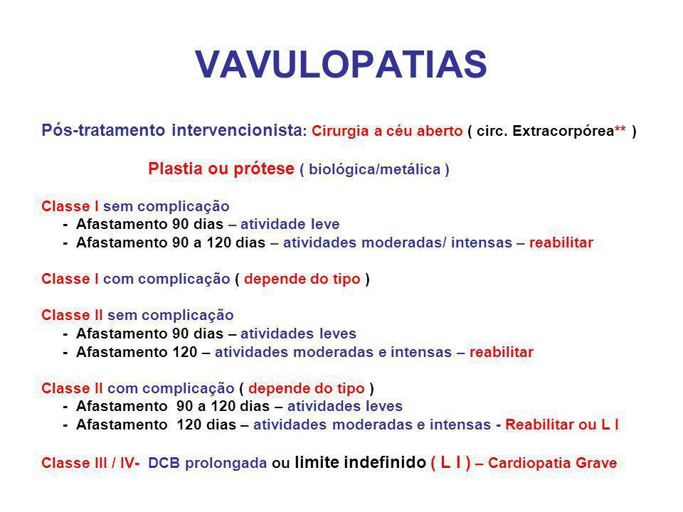 VAVULOPATIAS Pós-tratamento intervencionista : Cirurgia a céu aberto ( circ.