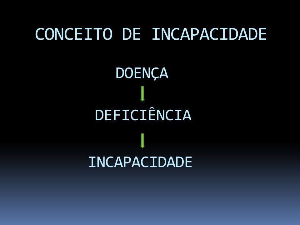 CONCEITO DE INCAPACIDADE DOENÇA DEFICIÊNCIA INCAPACIDADE