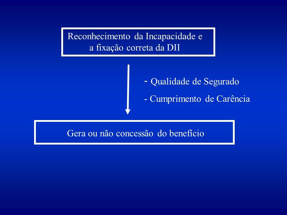 Reconhecimento da Incapacidade e a fixação correta da DII Gera ou não concessão do benefício - Qualidade de Segurado - Cumprimento de Carência