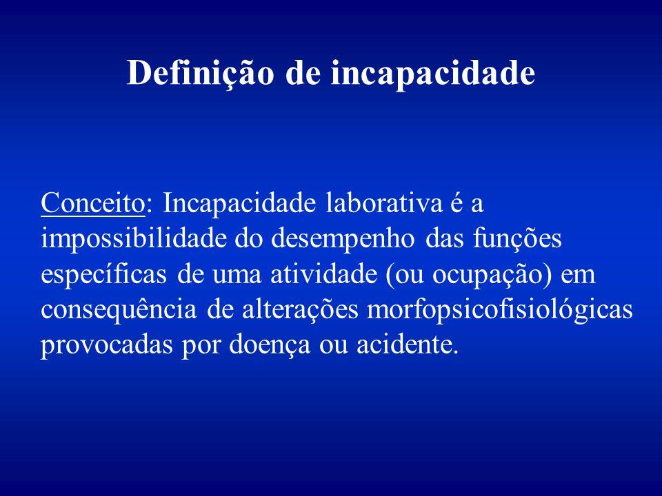 Conceito: Incapacidade laborativa é a impossibilidade do desempenho das funções específicas de uma atividade (ou ocupação) em consequência de alterações morfopsicofisiológicas provocadas por doença ou acidente.