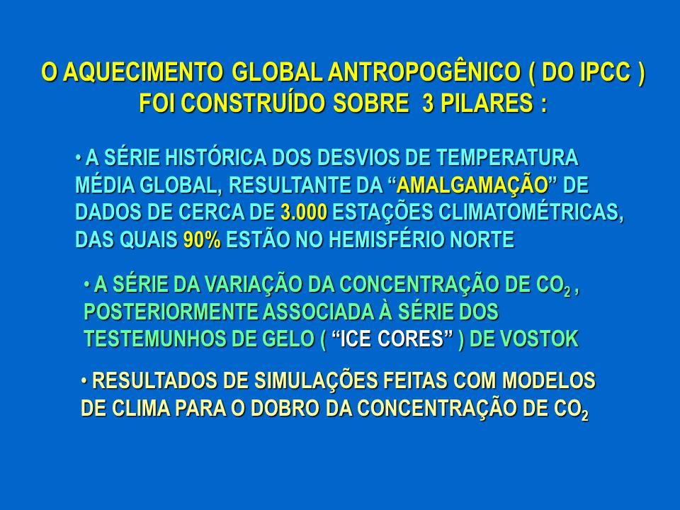 O AQUECIMENTO GLOBAL ANTROPOGÊNICO ( DO IPCC ) FOI CONSTRUÍDO SOBRE 3 PILARES : A SÉRIE HISTÓRICA DOS DESVIOS DE TEMPERATURA MÉDIA GLOBAL, RESULTANTE