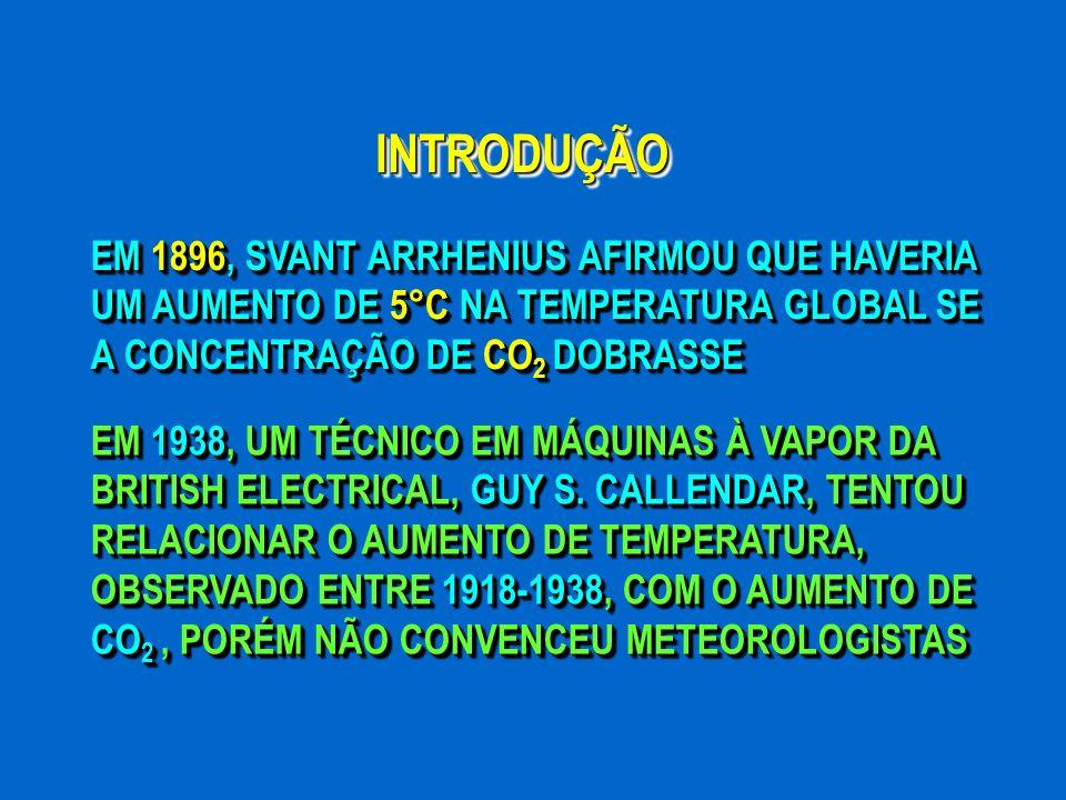 SUMÁRIO EXECUTIVO DO IPCC PAINEL INTERGOVERNAMENTAL DE MUDANÇAS CLIMÁTICAS É MUITO PROVÁVEL ( VERY LIKELY ) QUE O INCREMENTO DA TEMPERATURA MÉDIA GLOBAL SEJA DEVIDO AO AUMENTO DOS GASES DE EFEITO-ESTUFA (GEE) A CONCENTRAÇÃO DE CO 2 EM 2005 (379 PPMV) ULTRAPASSOU O LIMITE NATURAL (180 A 300 PPMV) NOS ÚLTIMOS 650 MIL ANOS É PROVÁVEL (LIKELY) QUE O AUMENTO DA TEMPERATURA MÉDIA GLOBAL, PARA O DOBRO DE CO 2, ESTEJA ENTRE 2 E 4,5°C.
