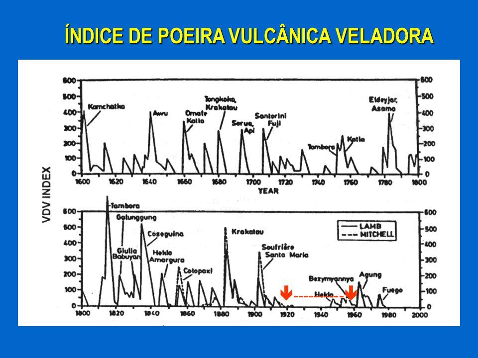 ÍNDICE DE POEIRA VULCÂNICA VELADORA ----------