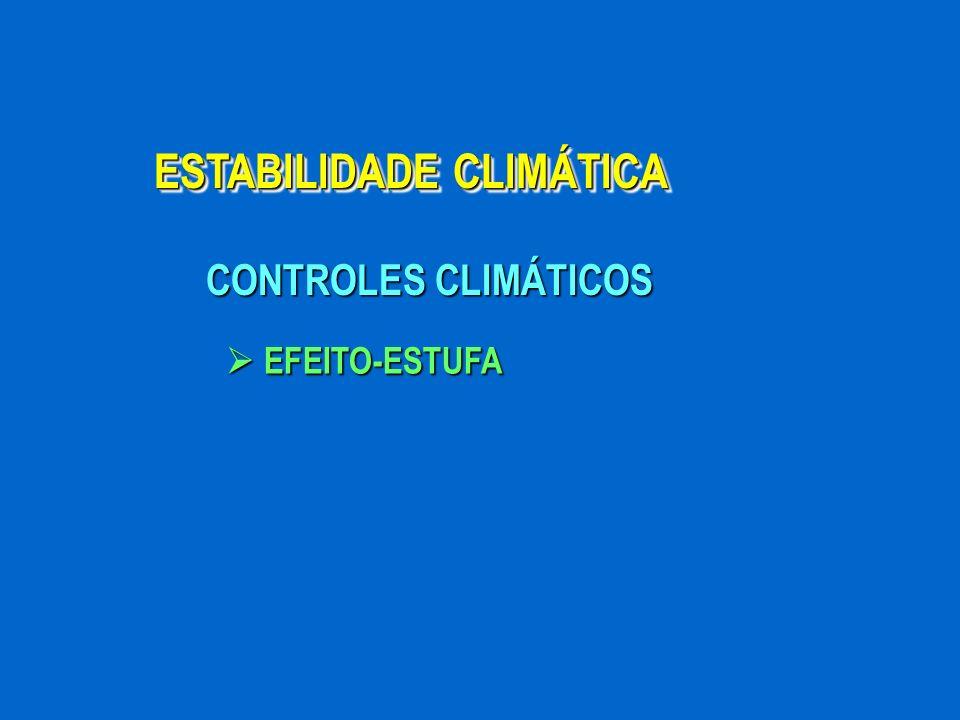 CONTROLES CLIMÁTICOS EFEITO-ESTUFA EFEITO-ESTUFA ESTABILIDADE CLIMÁTICA