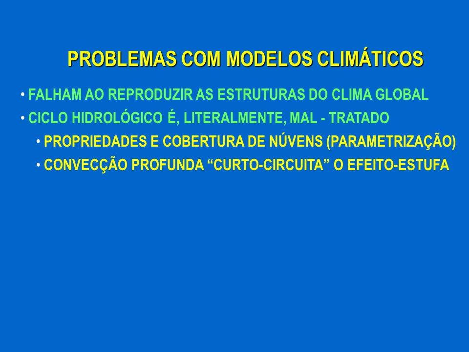 PROBLEMAS COM MODELOS CLIMÁTICOS FALHAM AO REPRODUZIR AS ESTRUTURAS DO CLIMA GLOBAL CICLO HIDROLÓGICO É, LITERALMENTE, MAL - TRATADO CONVECÇÃO PROFUND