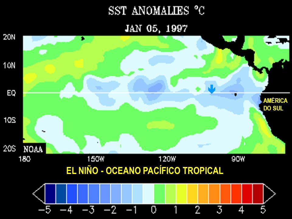 AMÉRICA DO SUL EL NIÑO - OCEANO PACÍFICO TROPICAL