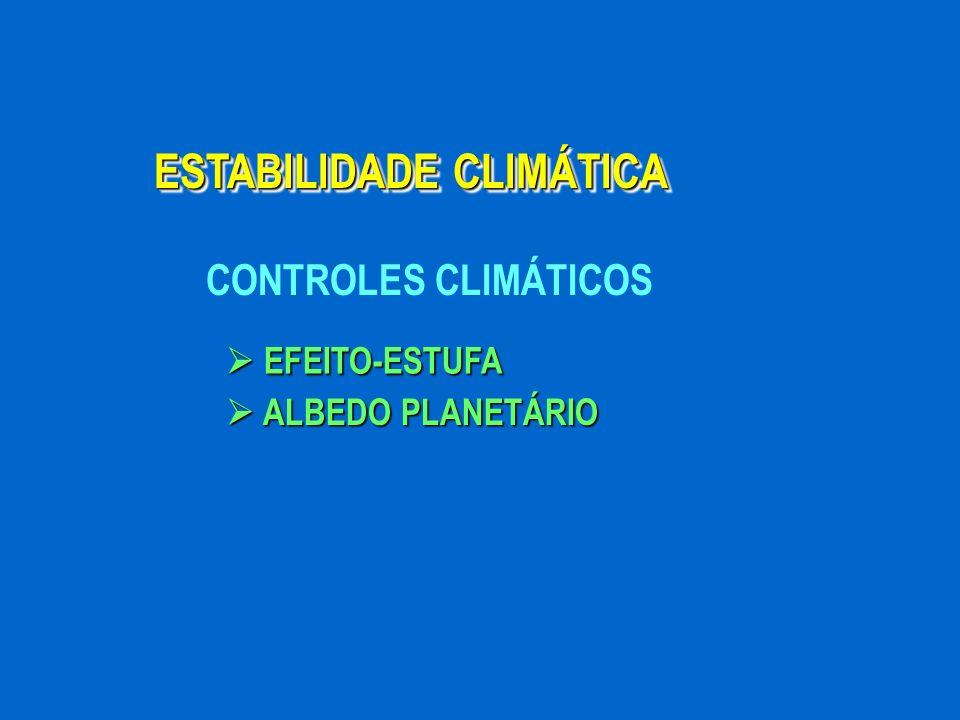 CONTROLES CLIMÁTICOS EFEITO-ESTUFA EFEITO-ESTUFA ESTABILIDADE CLIMÁTICA ALBEDO PLANETÁRIO ALBEDO PLANETÁRIO