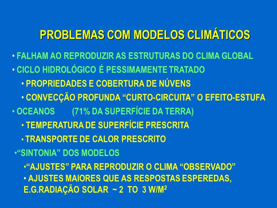 PROBLEMAS COM MODELOS CLIMÁTICOS FALHAM AO REPRODUZIR AS ESTRUTURAS DO CLIMA GLOBAL CICLO HIDROLÓGICO É PESSIMAMENTE TRATADO CONVECÇÃO PROFUNDA CURTO-