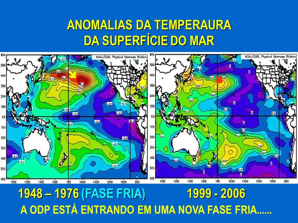 1999 - 2006 1948 – 1976 (FASE FRIA) ANOMALIAS DA TEMPERAURA DA SUPERFÍCIE DO MAR A ODP ESTÁ ENTRANDO EM UMA NOVA FASE FRIA......