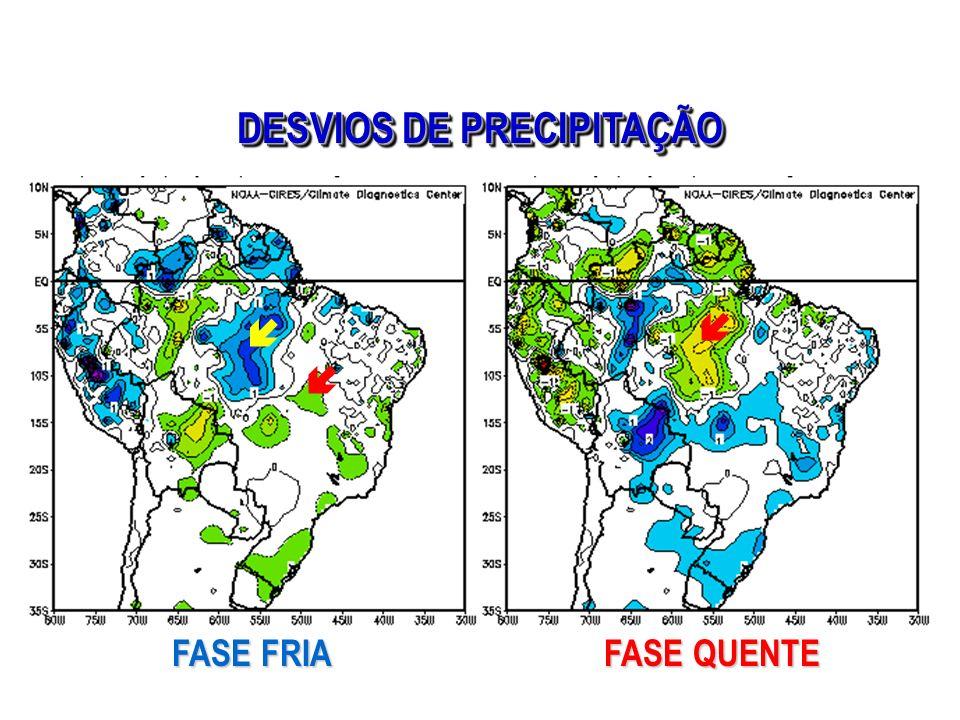 DESVIOS DE PRECIPITAÇÃO FASE FRIA FASE QUENTE
