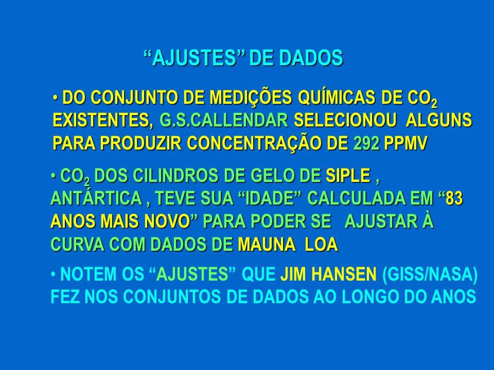 AJUSTES DE DADOS DO CONJUNTO DE MEDIÇÕES QUÍMICAS DE CO 2 EXISTENTES, G.S.CALLENDAR SELECIONOU ALGUNS PARA PRODUZIR CONCENTRAÇÃO DE 292 PPMV DO CONJUN
