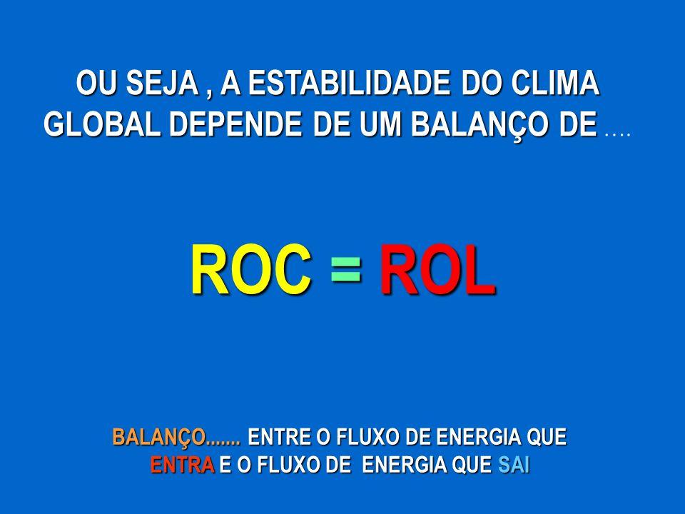 OU SEJA, A ESTABILIDADE DO CLIMA GLOBAL DEPENDE DE UM BALANÇO DE OU SEJA, A ESTABILIDADE DO CLIMA GLOBAL DEPENDE DE UM BALANÇO DE …. ROC = ROL BALANÇO