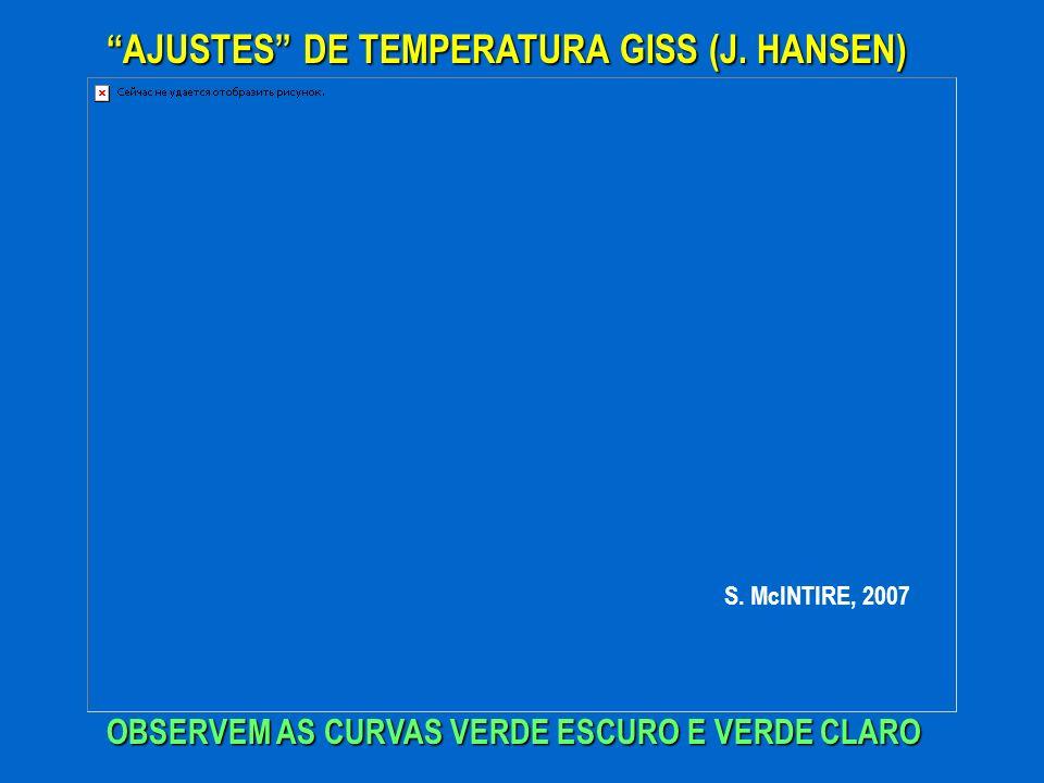 AJUSTES DE TEMPERATURA GISS (J. HANSEN) S. McINTIRE, 2007 OBSERVEM AS CURVAS VERDE ESCURO E VERDE CLARO