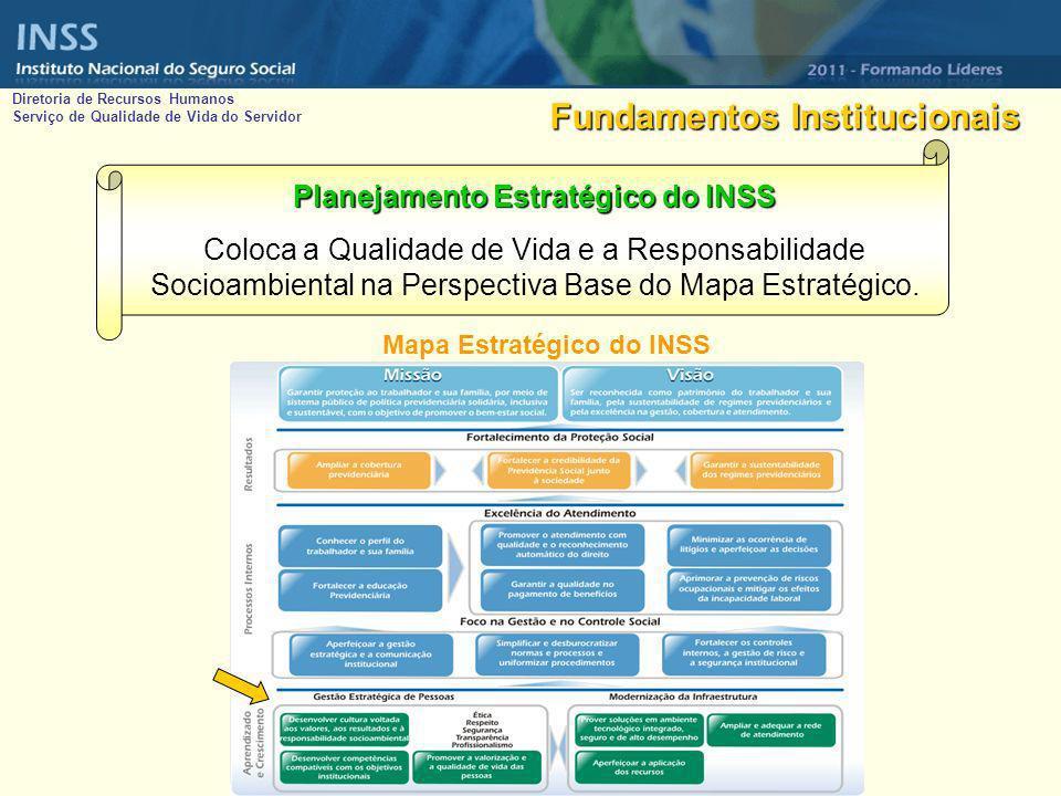 Fundamentos Legais Decreto Nº 6.934, de 11/08/2009: Aprova a Estrutura Regimental do INSS.