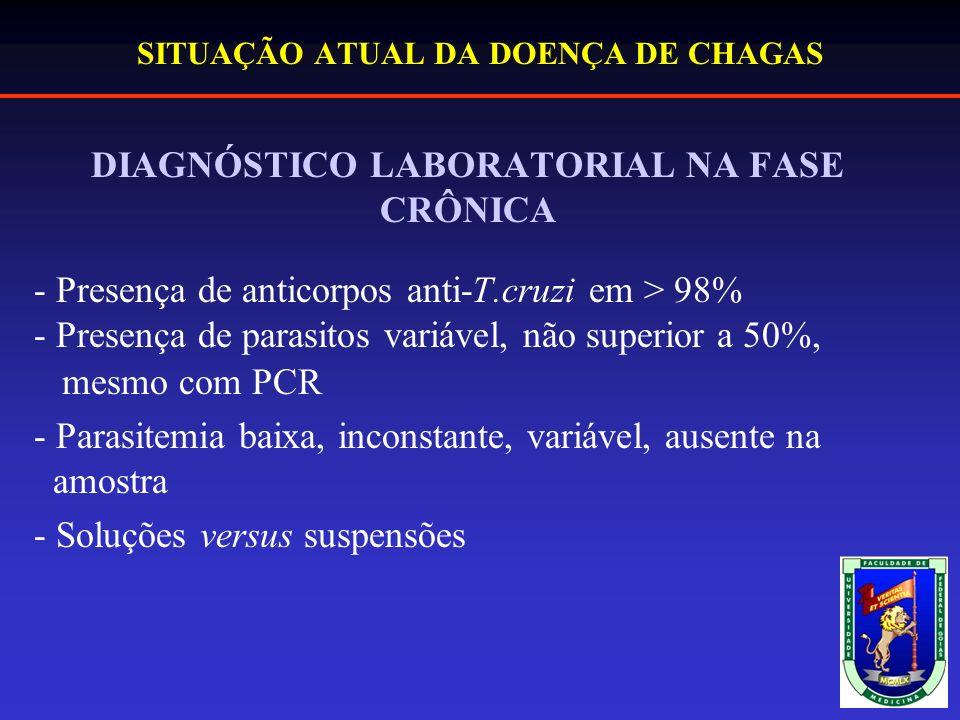 SITUAÇÃO ATUAL DA DOENÇA DE CHAGAS DIAGNÓSTICO LABORATORIAL NA FASE CRÔNICA - Presença de anticorpos anti-T.cruzi em > 98% - Presença de parasitos variável, não superior a 50%, mesmo com PCR - Parasitemia baixa, inconstante, variável, ausente na amostra - Soluções versus suspensões