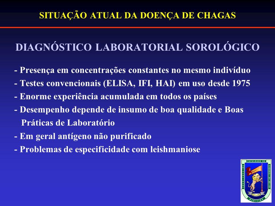 SITUAÇÃO ATUAL DA DOENÇA DE CHAGAS DIAGNÓSTICO LABORATORIAL SOROLÓGICO - Presença em concentrações constantes no mesmo indivíduo - Testes convencionais (ELISA, IFI, HAI) em uso desde 1975 - Enorme experiência acumulada em todos os países - Desempenho depende de insumo de boa qualidade e Boas Práticas de Laboratório - Em geral antígeno não purificado - Problemas de especificidade com leishmaniose
